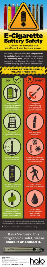 Electronic Cigarette Safety Rules